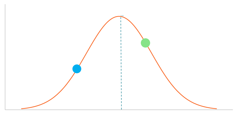Can you clone Basecamp's Hill Charts with Kanban boards