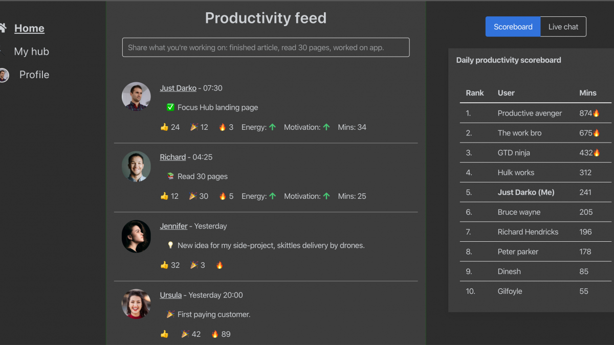 Introducing Focus Hub – Productivity social network for the greater good